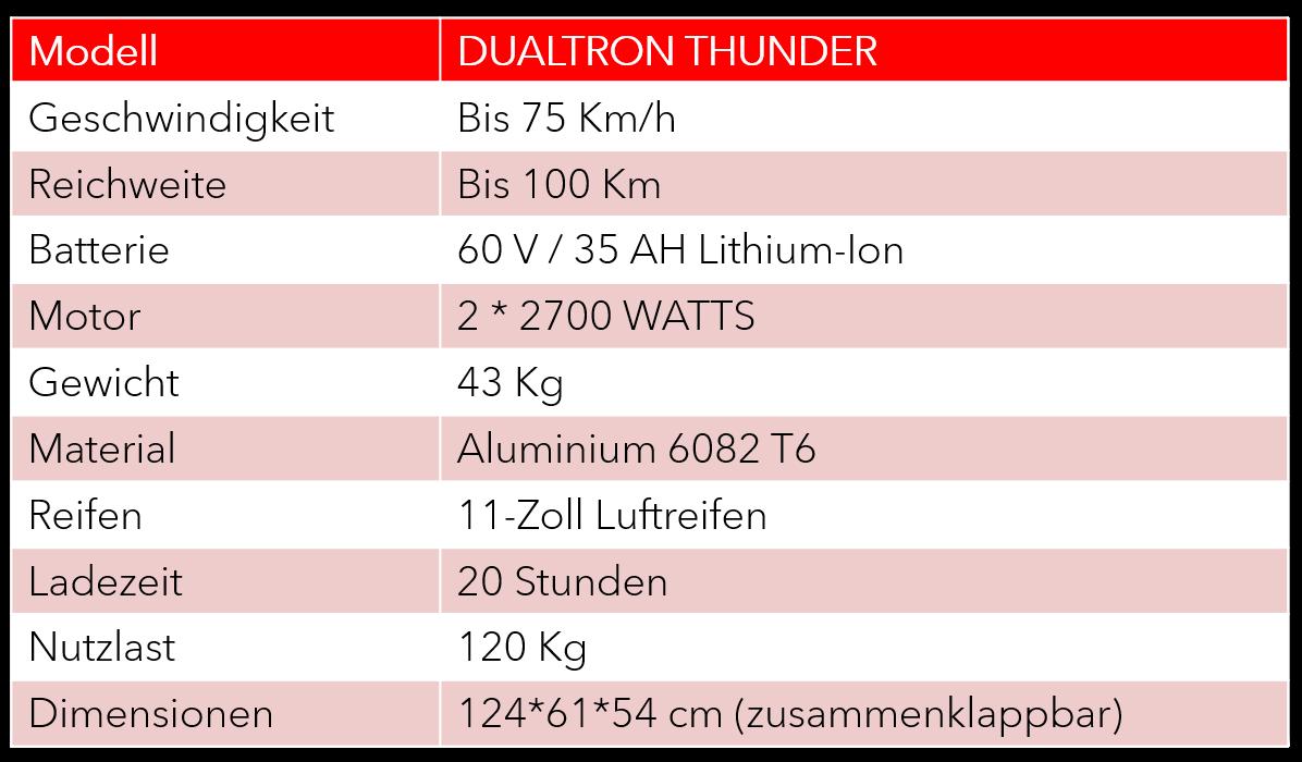 dualtron thunder datenblatt.png