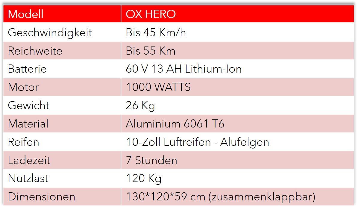 inokim ox hero