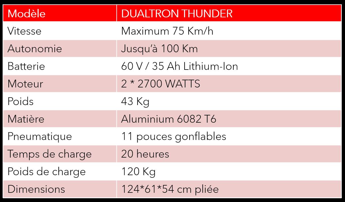 dualtron thunder fiche technique.png